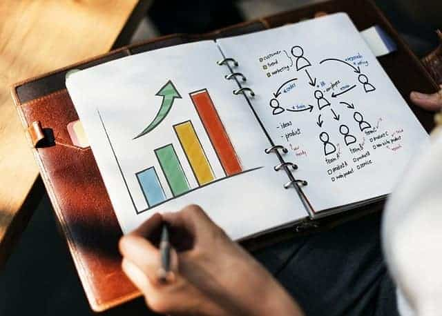 Die Grundlagen von Inbound Marketing